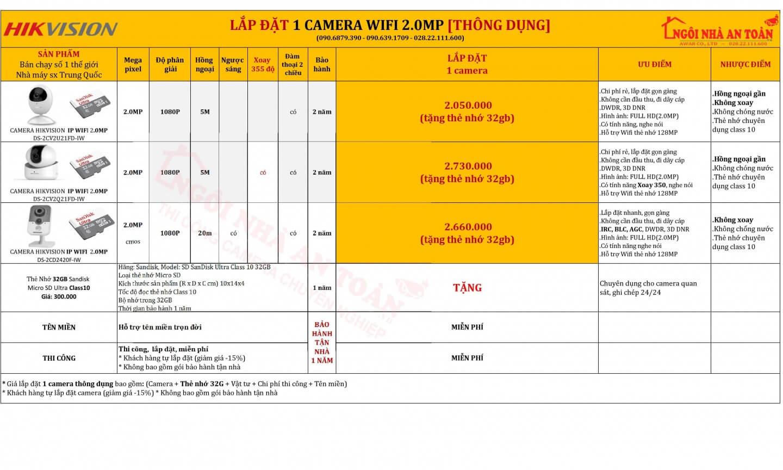 báo giá lắp đặt camera thông dụng