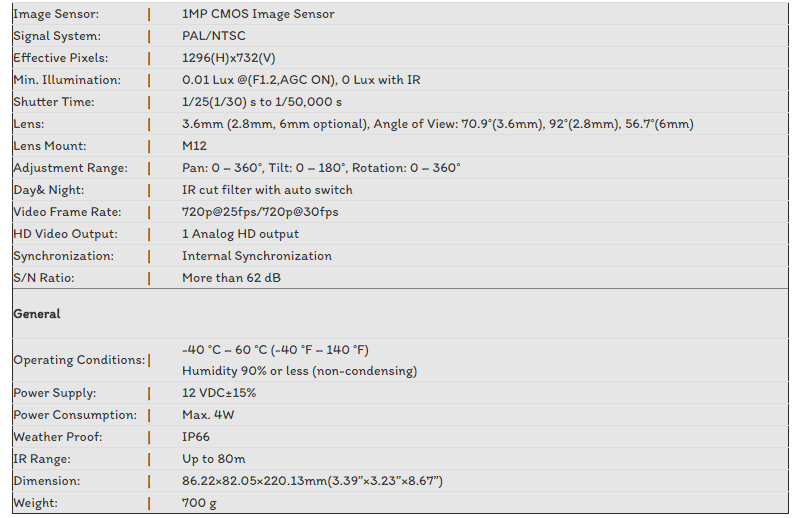 CAMERA TVI HIKVISION 1.0MP DS-2CE16C0T-IT5