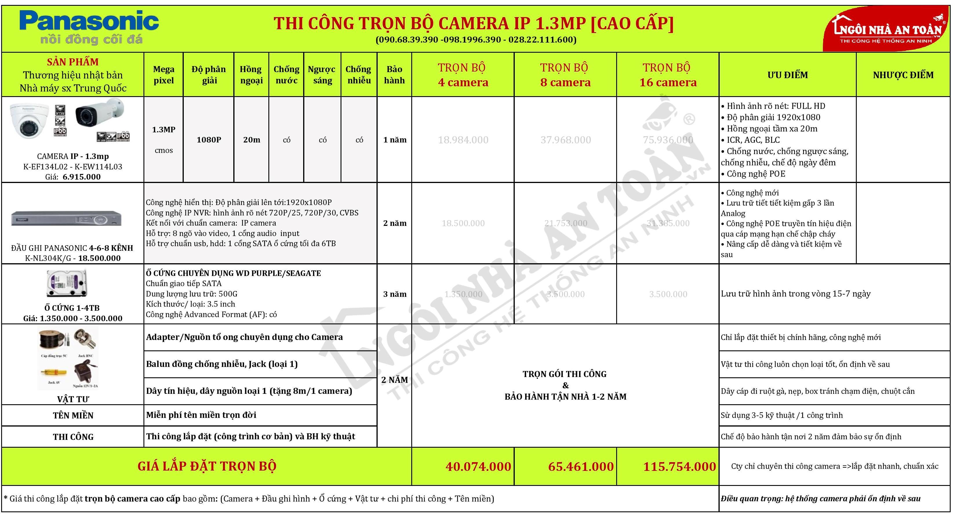 Báo giá lắp đặt camera trọn bộ cao cấp Panasonic
