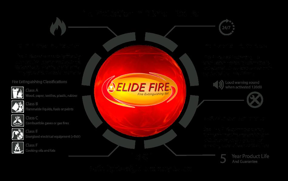 cach-hoat-dong-elide-fire-ball (1)