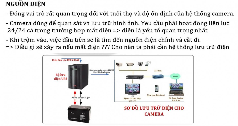 bo-luu-dien-camera