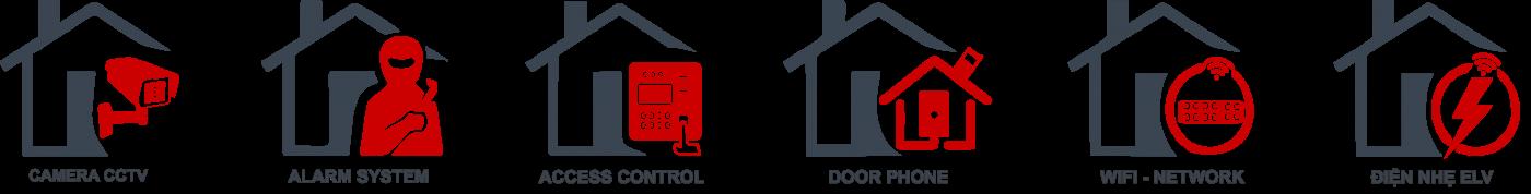 camera cctv, alarm system, access control, door phone, wifi - network, elv service